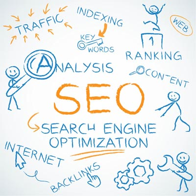 Genesis Framework Search Engine Optimization