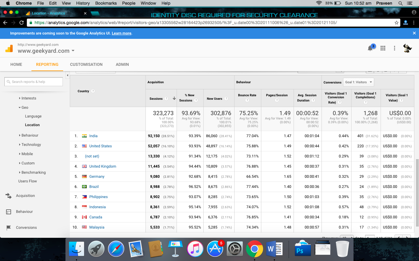 Global Traffic Details Google Analytics