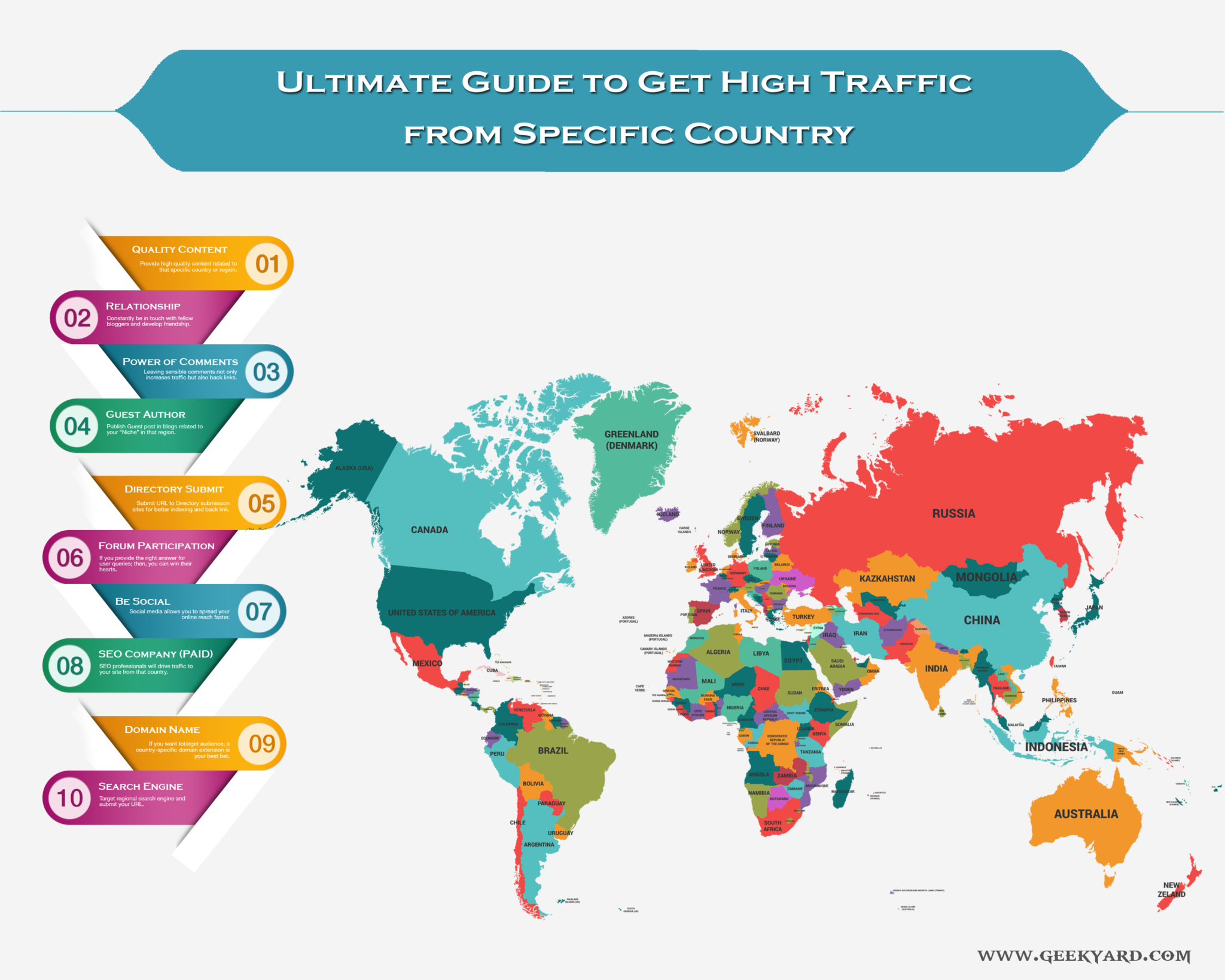 http://www.geekyard.com/wp-content/uploads/2016/11/Infographics-Web-Traffic-From-Specific-Country.png